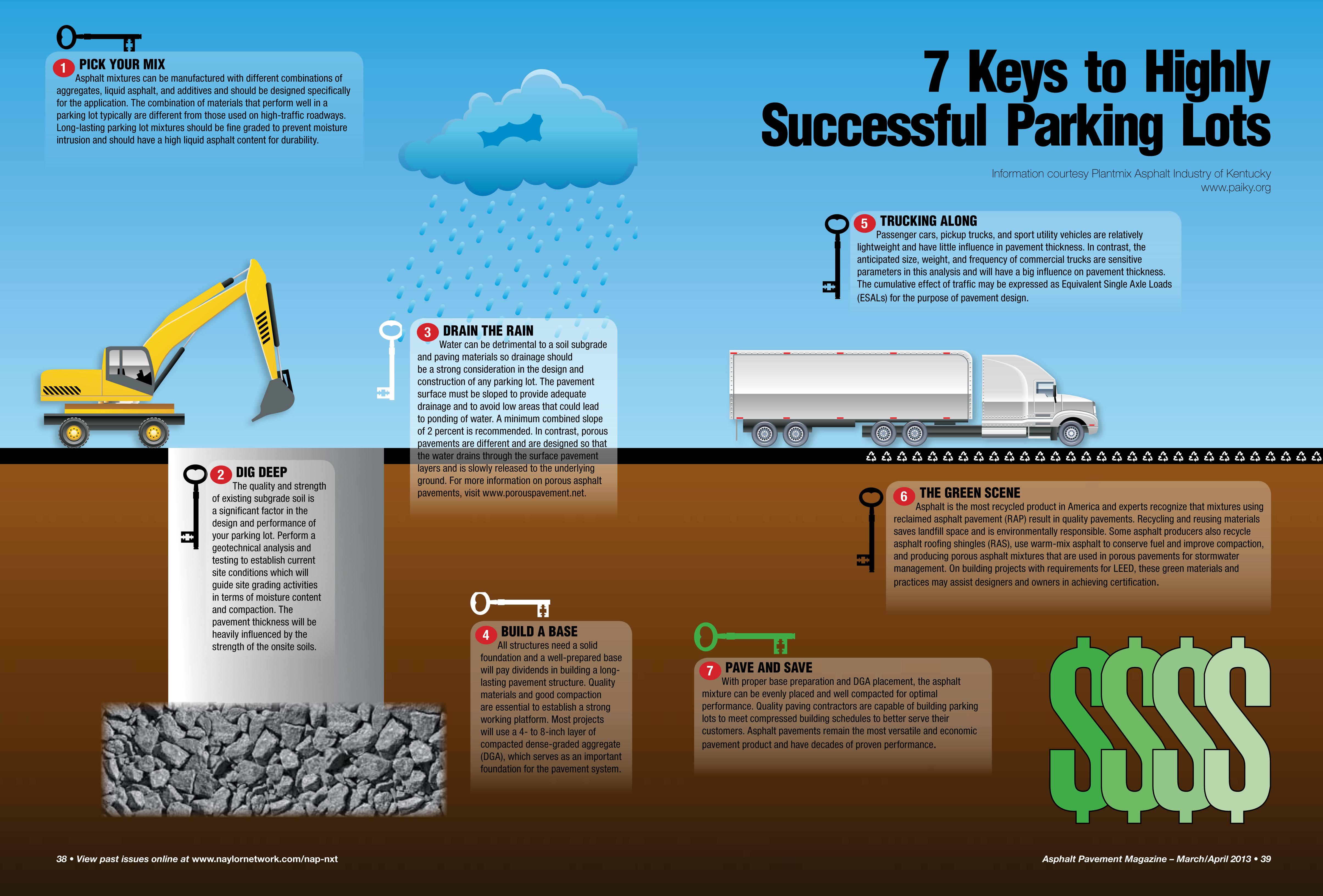 Asphalt infographic public works group blog for Construction info