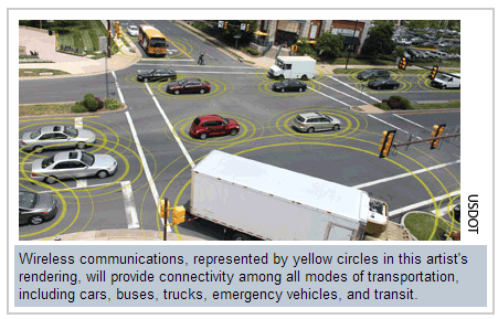 USDOT Connected Vehicles Image