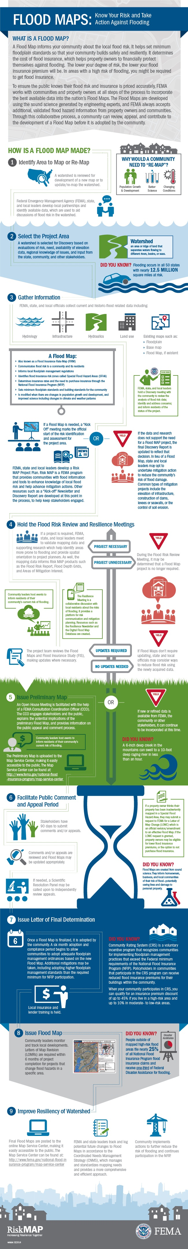 FEMA Infographic - Flood Mapping Process