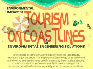 Infographic - Engineering the Coastlines