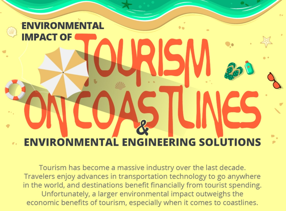 Infographic - Engineering the Coastlines