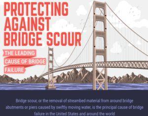 Infographic - Bridge Scour