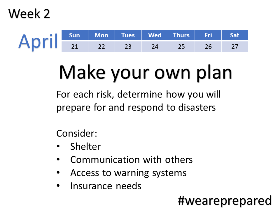 Make Your Plan - Week 2