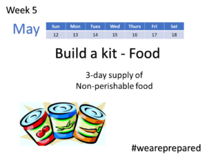 Build a Kit - Food, 3-day supply